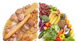 Nutritional diet