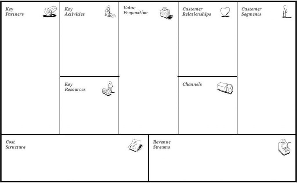 business model-canvas